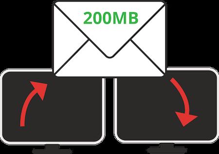 SIKKERMAIL giver mulighed for at sende store filer